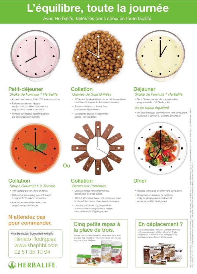 5 repas par jour pour atteindre vos objectifs minceur avec herbalife membre ind pendant herbalife - Repas de tous les jours ...
