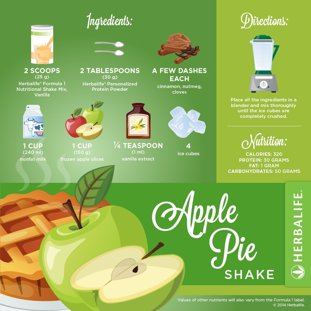 Recette Shake Formula 1 caramel pomme cannelle Herbalife Apple Pie