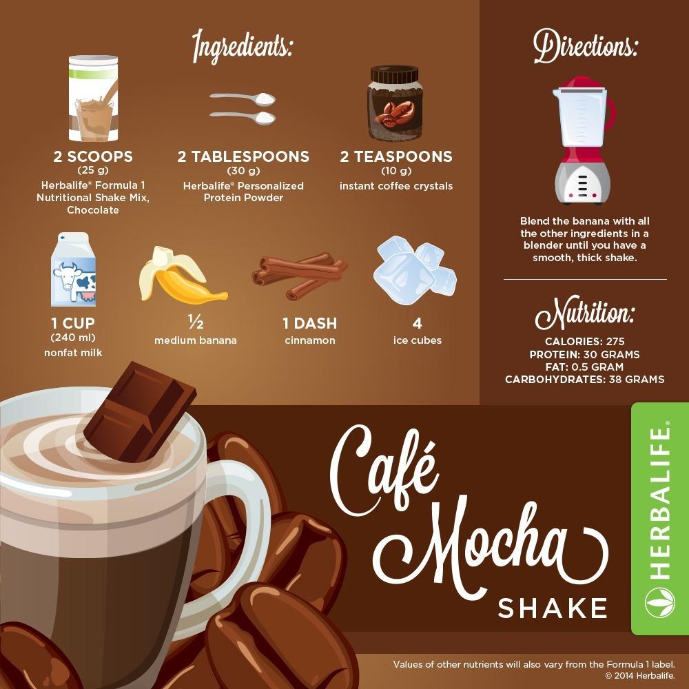 Recette Shake Formula 1 cappuccino Herbalife Café Mocha