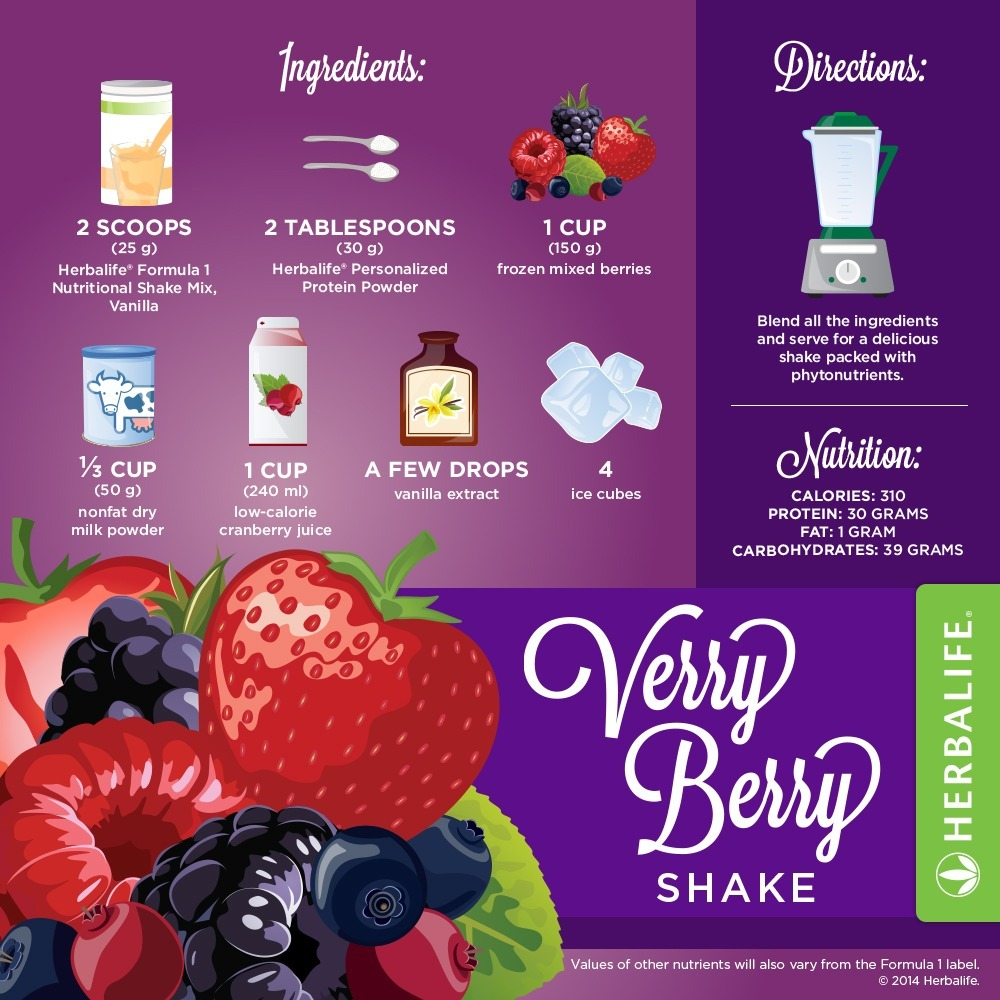 Recette Shake Formula 1 vanille Herbalife Fruits Rouges